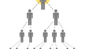 Network Marketing and Pyramid Schemes: Spot the Difference