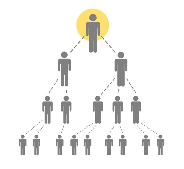 network marketing and pyramid schemes